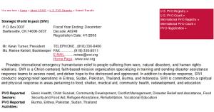 SWI-USAID-2
