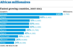 African-millionaires_WEB